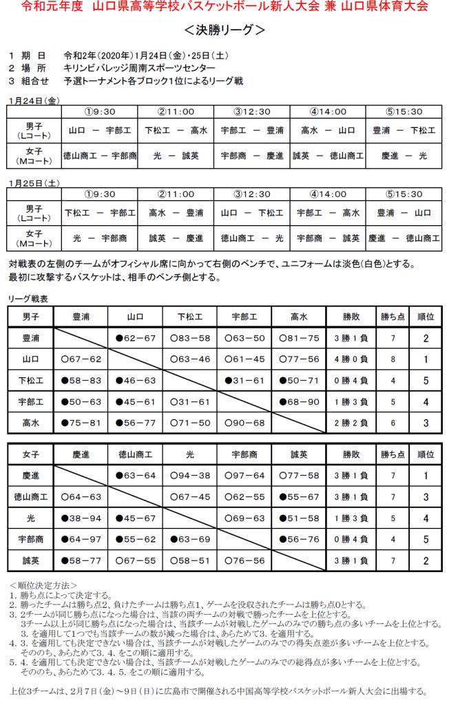 202001新人大会(決勝L結果)
