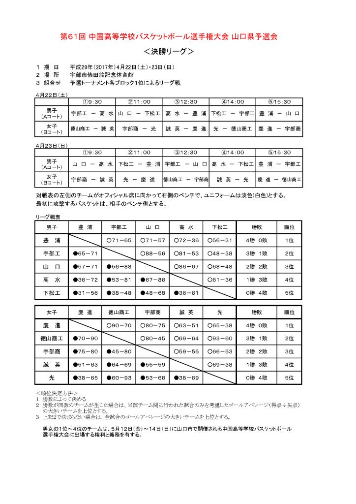 201704中国予選(最終結果)