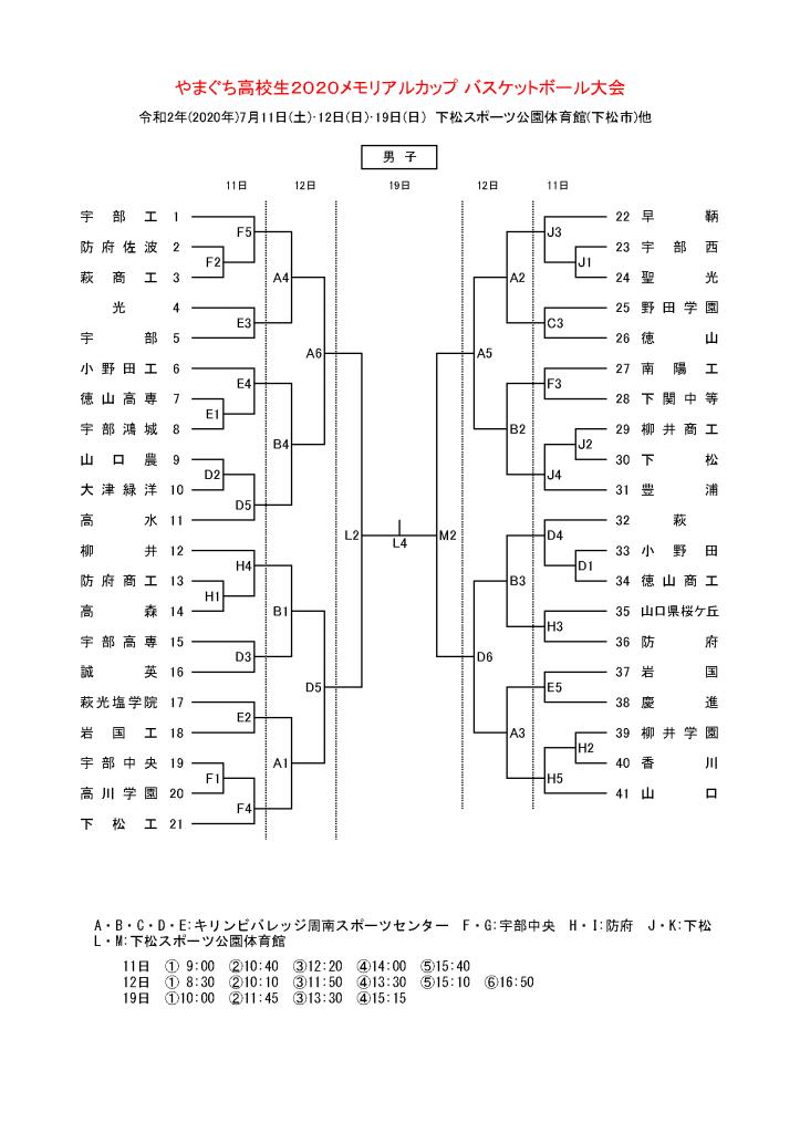 5メモリアルカップ(組合せ)_ページ_1