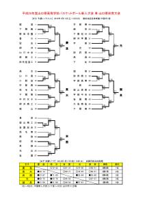 201401新人大会(予選結果&決勝L結果).xlsx_ページ_2