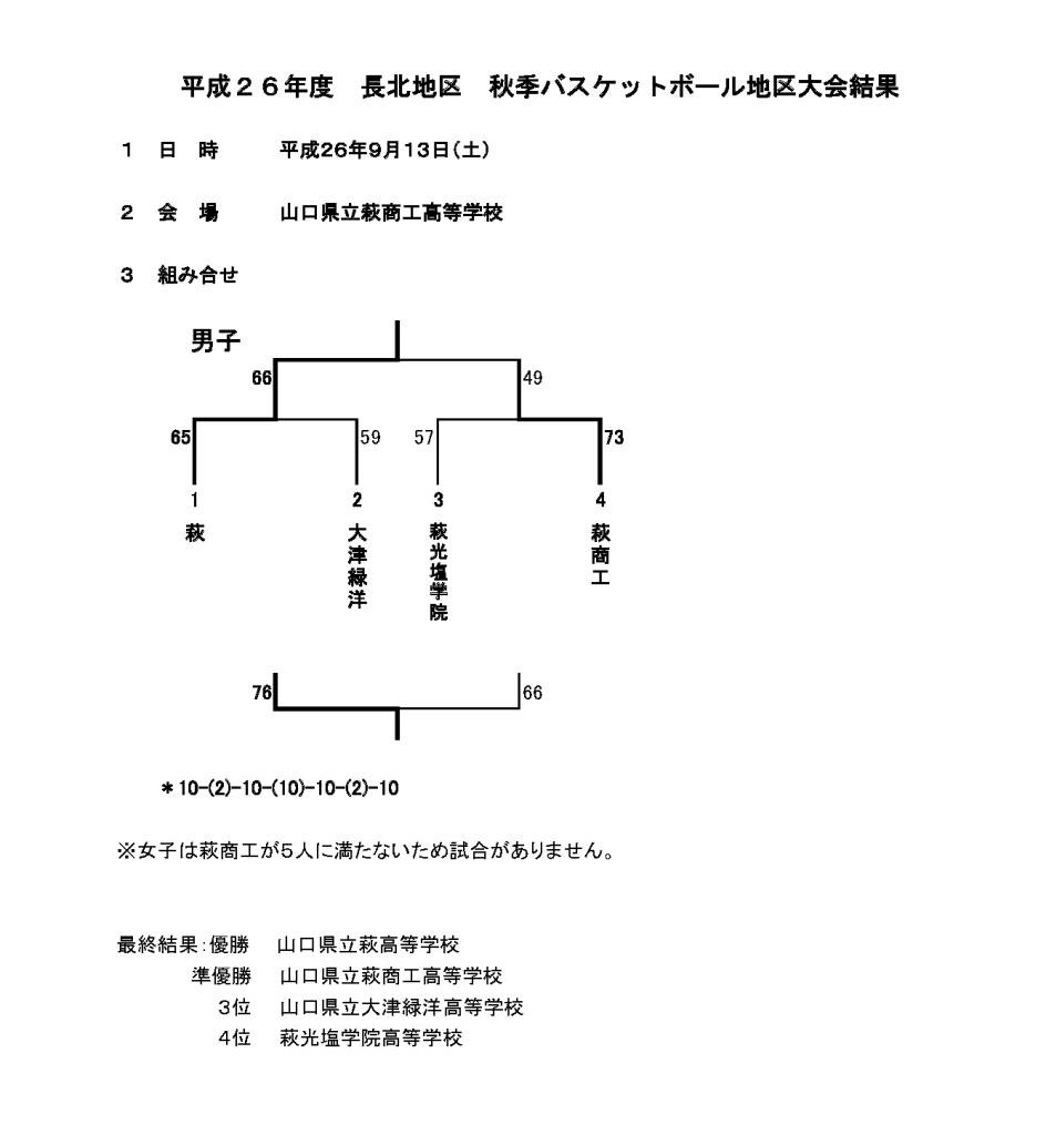 2014chouhoku_fall_kekka