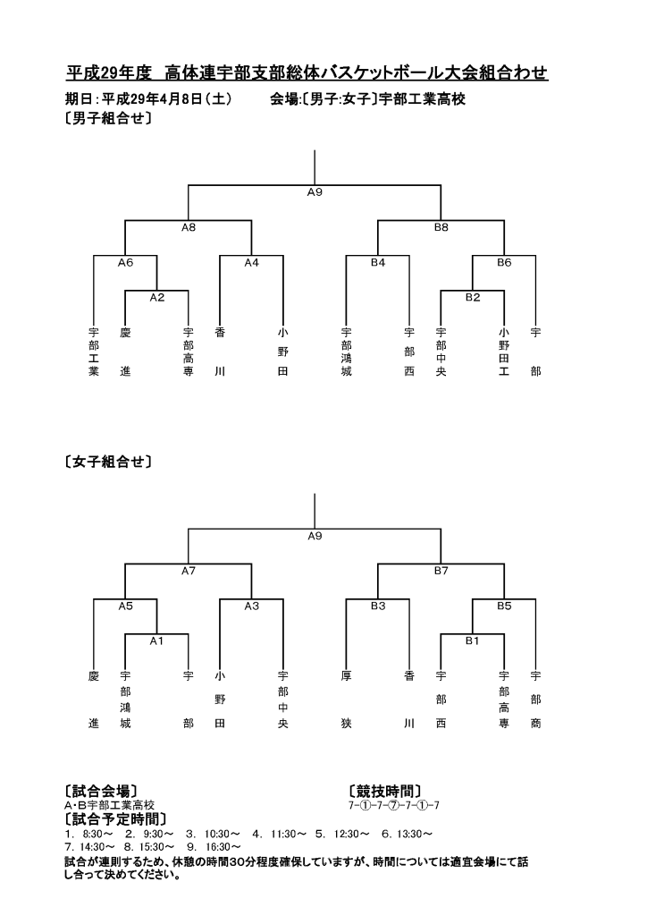 H29年度 春季宇部支部大会組み合わせ・結果(男10女10)