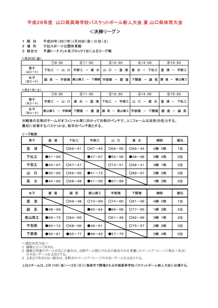 28.新人大会(決勝リーグ結果)