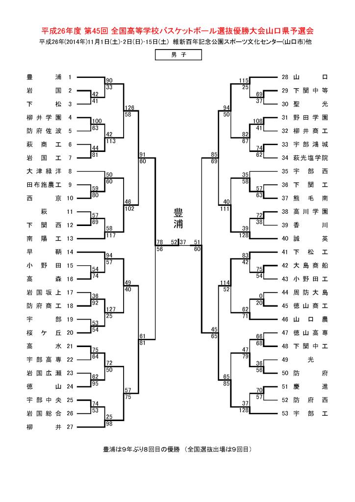 2014senbatu_result_ページ_1