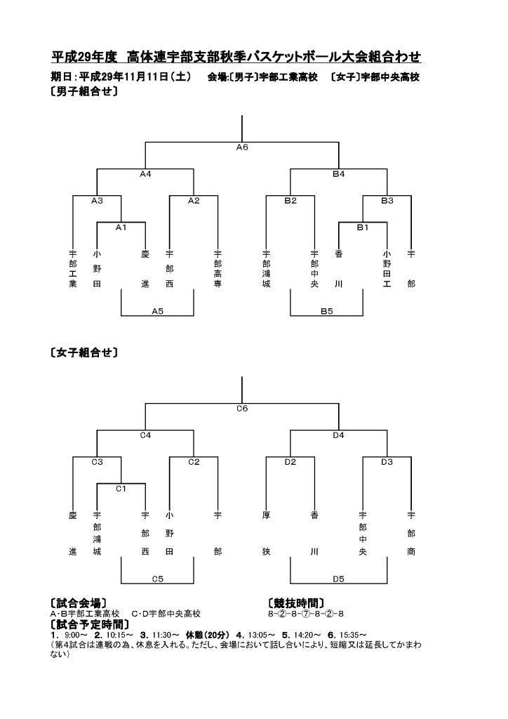 29.秋宇部
