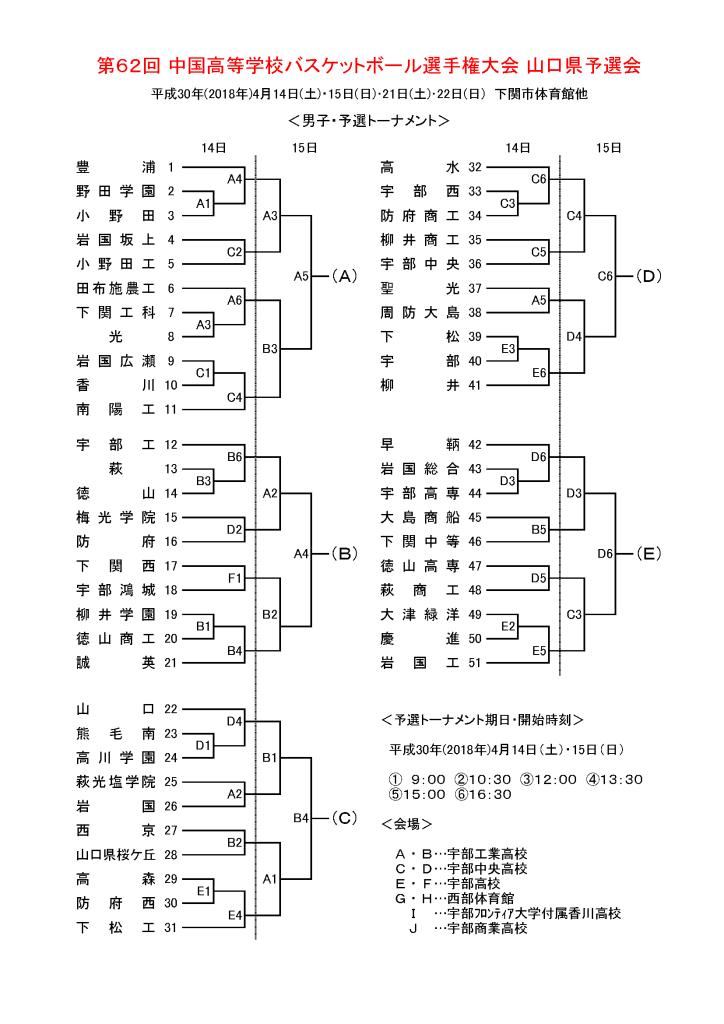 201804中国予選(組合せ)広報用_ページ_1