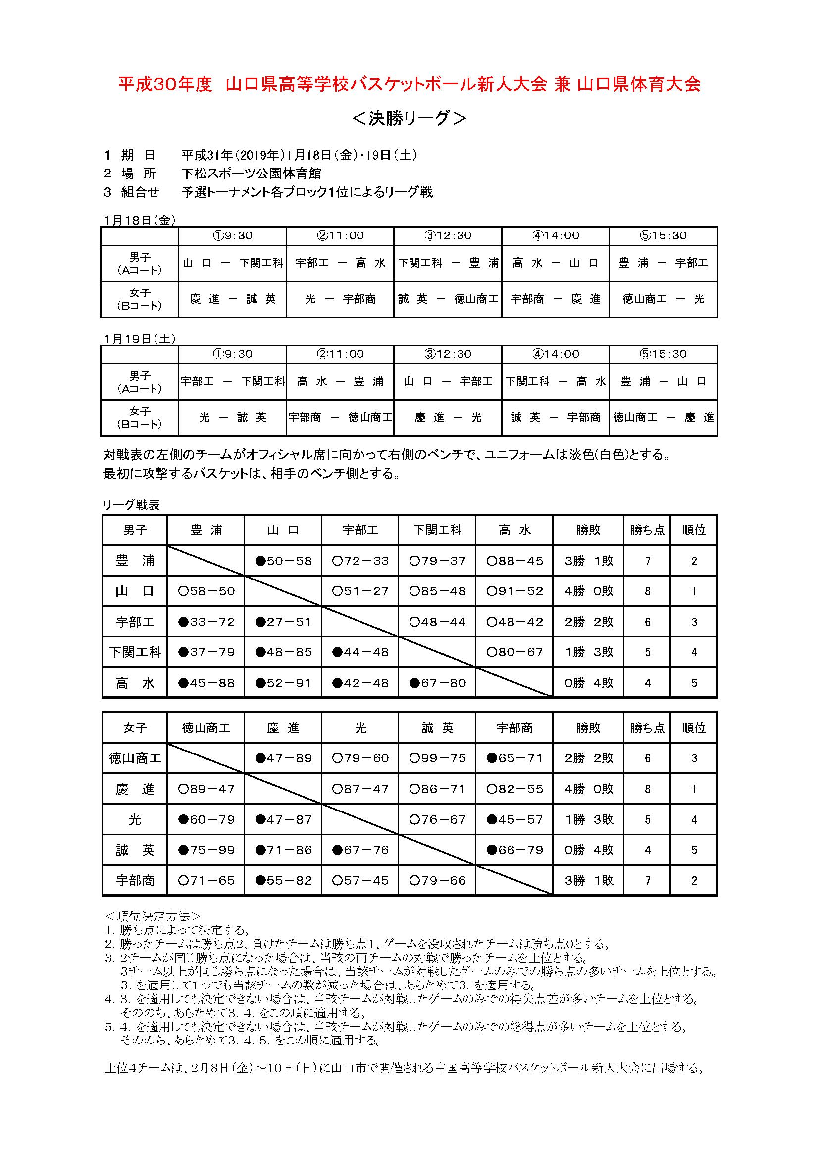 神奈川 県 高校 バスケ 速報