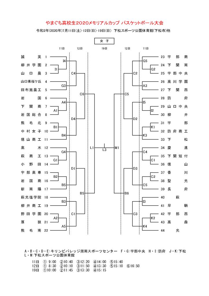 5メモリアルカップ(組合せ)_ページ_2