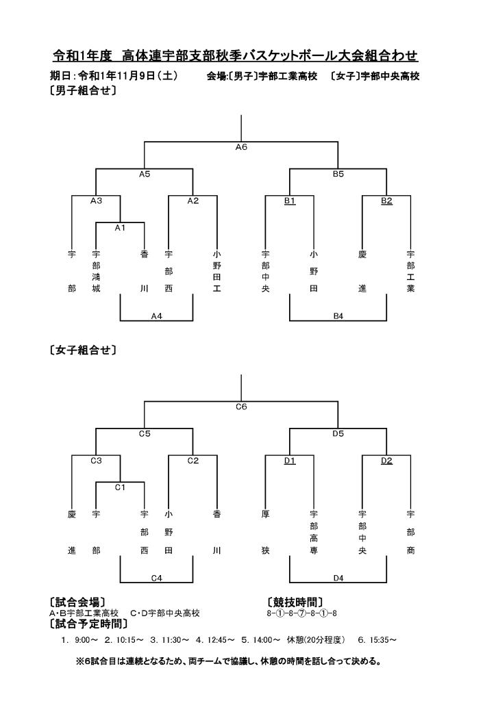 R1年度 秋季宇部支部大会組み合わせ(男9女9)