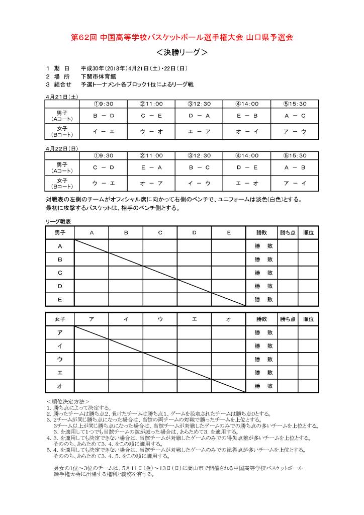 201804中国予選(組合せ2)