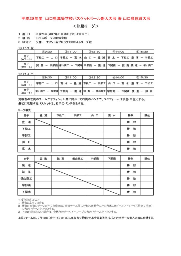 28.新人大会(決勝リーグ組み合わせ)