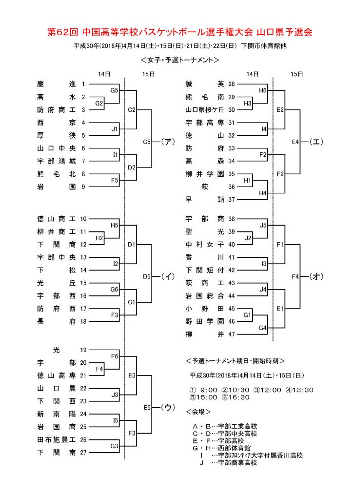 201804中国予選(組合せ)広報用_ページ_2
