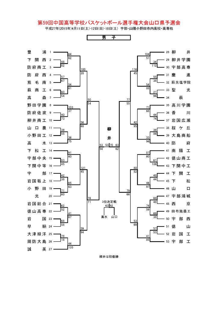 2015chuugoku_result_ページ_1