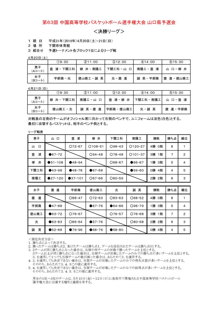 2019中国予選決勝L結果
