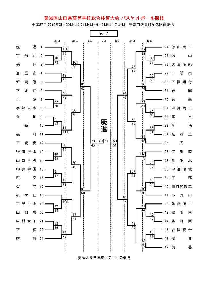 2015soutai_final_ページ_2