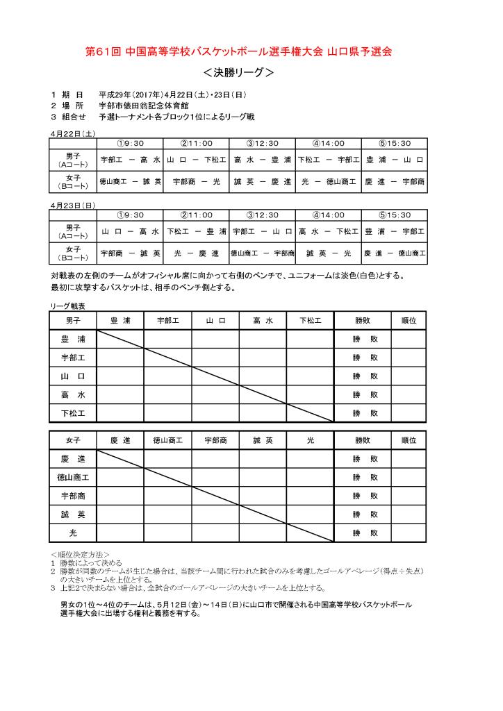 201704中国予選(決勝リーグ組み合わせ)